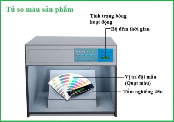 Buồng kiểm tra màu sản phẩm