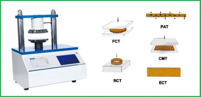 Máy đo độ nén giấy và carton